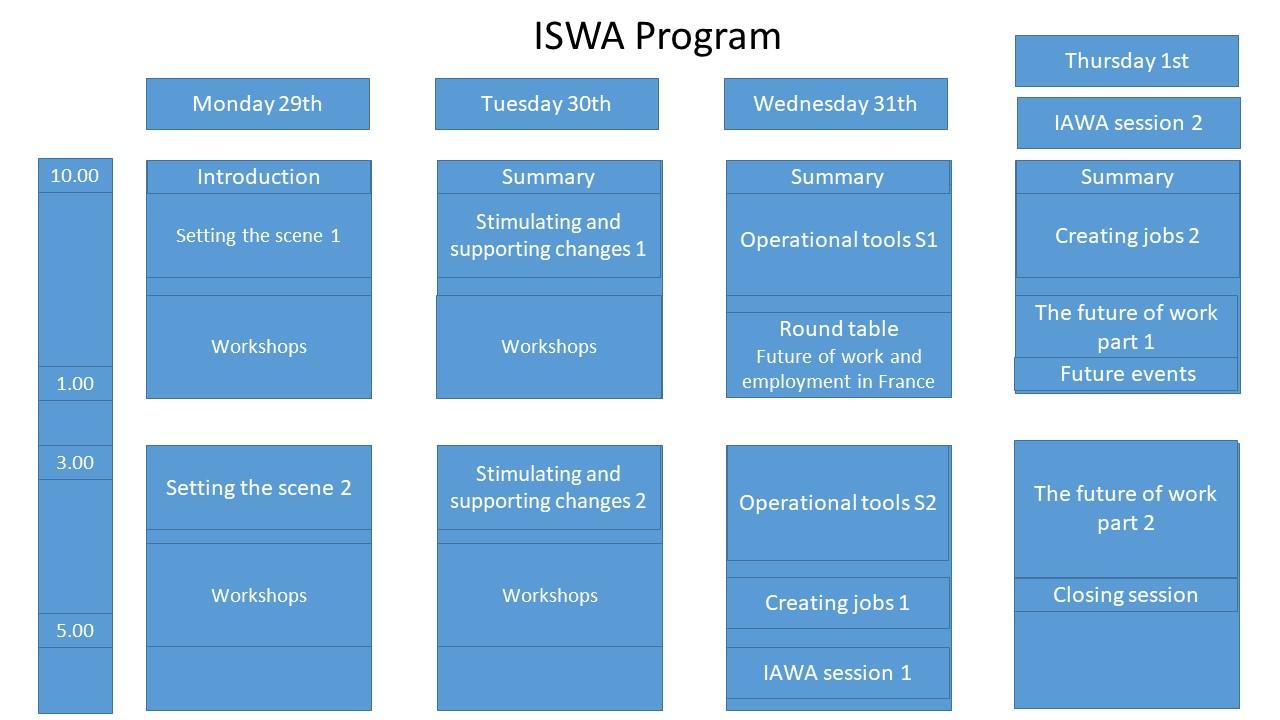 ISWA_Program